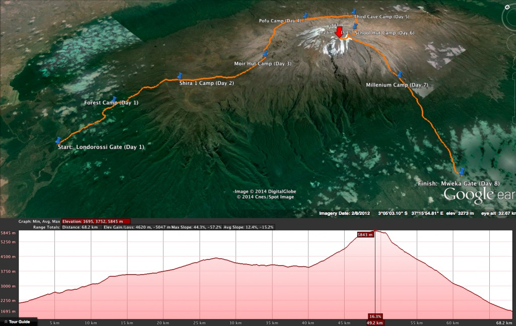 Google Earth Kili Climb