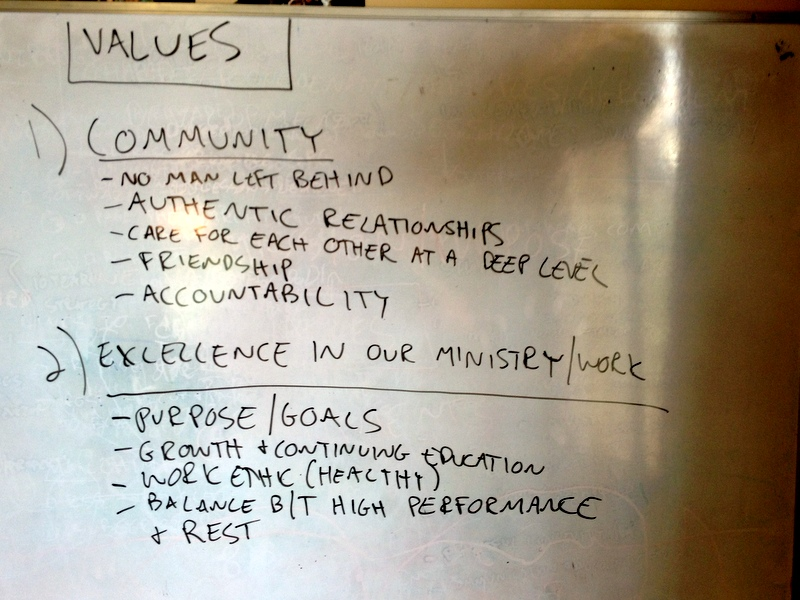 Two of our draft team values:  community and excellence in our work.  Inspiring stuff.