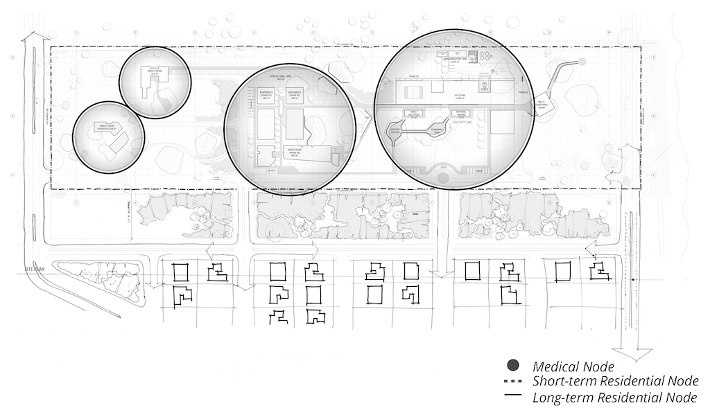 The site masterplan is based on a 'nodal' design, dividing up the entire site into three separate zones: 1) the Hospital/clinical/public space, 2) area for short-term visitors/trainees, and 3) houses for staff and families. It was an important innovation/design consideration for the families which will work at the hospital, but also have to live there--the challenge we undertook was to design a site where families serving at the Hospital would also feel like they were 'leaving work behind' when they left and went home.